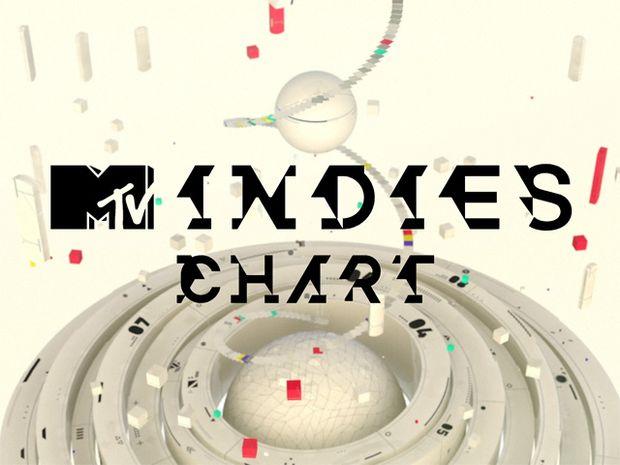 MTV Indies Chart