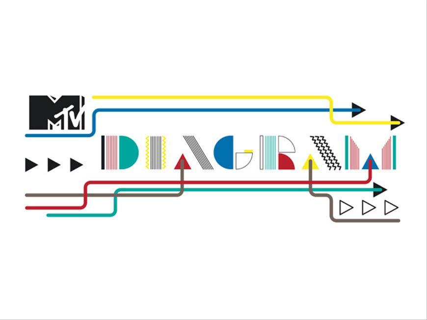 MTV Diagram